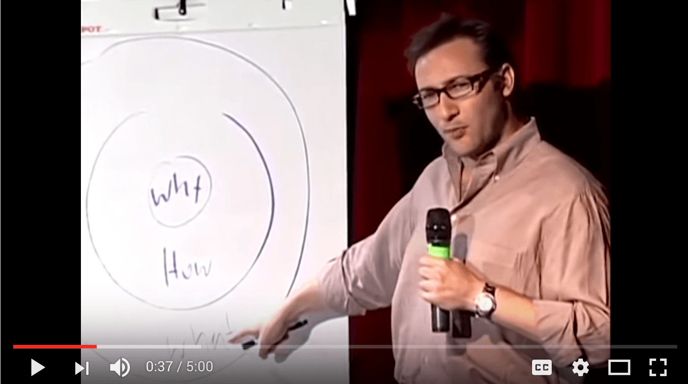 Simon Sinek Start With Why Talk